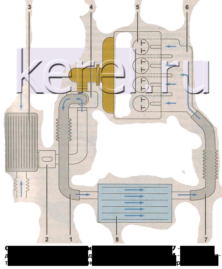 Схема турбонаддува дизельного двигателя фото 378