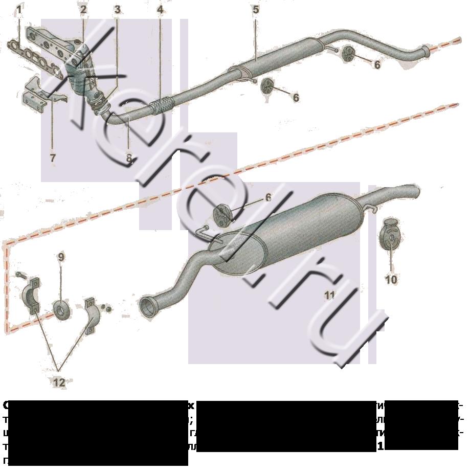 Схема системы выпуска отработавших газов фото 995