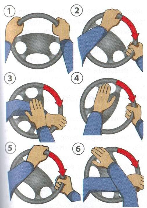 Советы рулить на поворотах фото инструкция